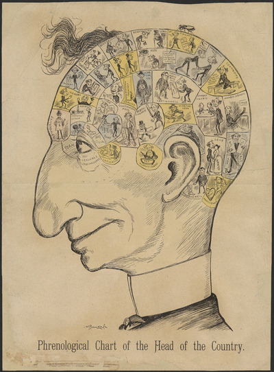 Titre original :  Phrenological Chart of the Head of the Country (Sir John A. Macdonald)/Library and Archives Canada, Acc. No. 1937-455